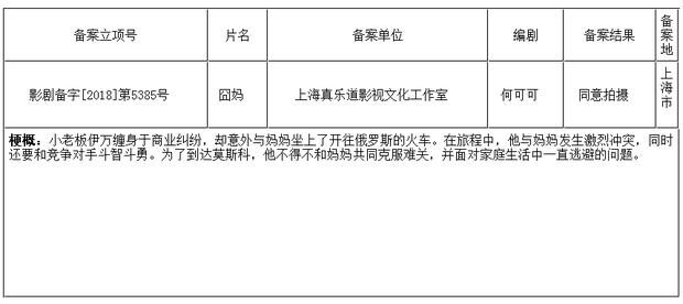 """徐峥新作《俄囧》计划明年1月开机 """"囧系列""""新作讲述小老板与母亲的治愈之旅"""